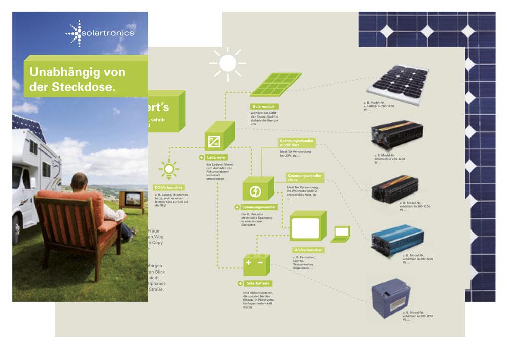 jfml-solartronics